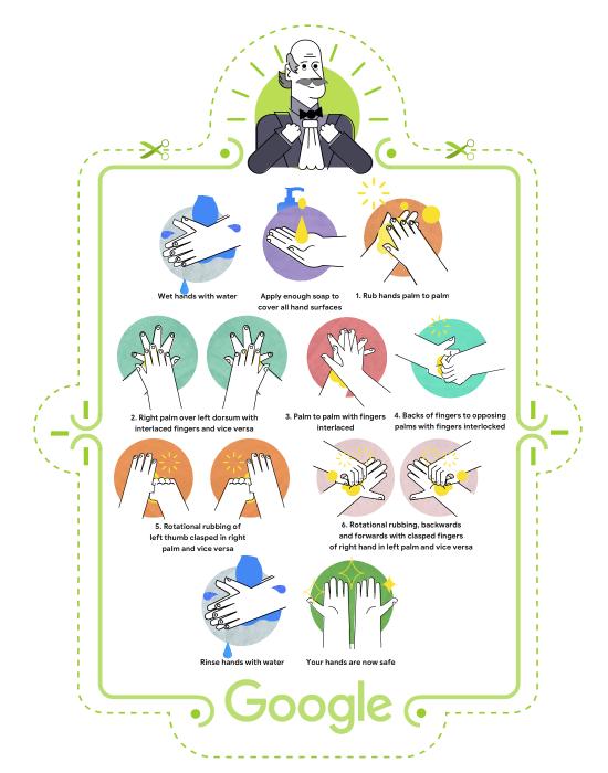 ignaz-semmelweis-hand-washing-chart